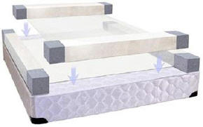 "somma ""top-only"" replacement mattresses"